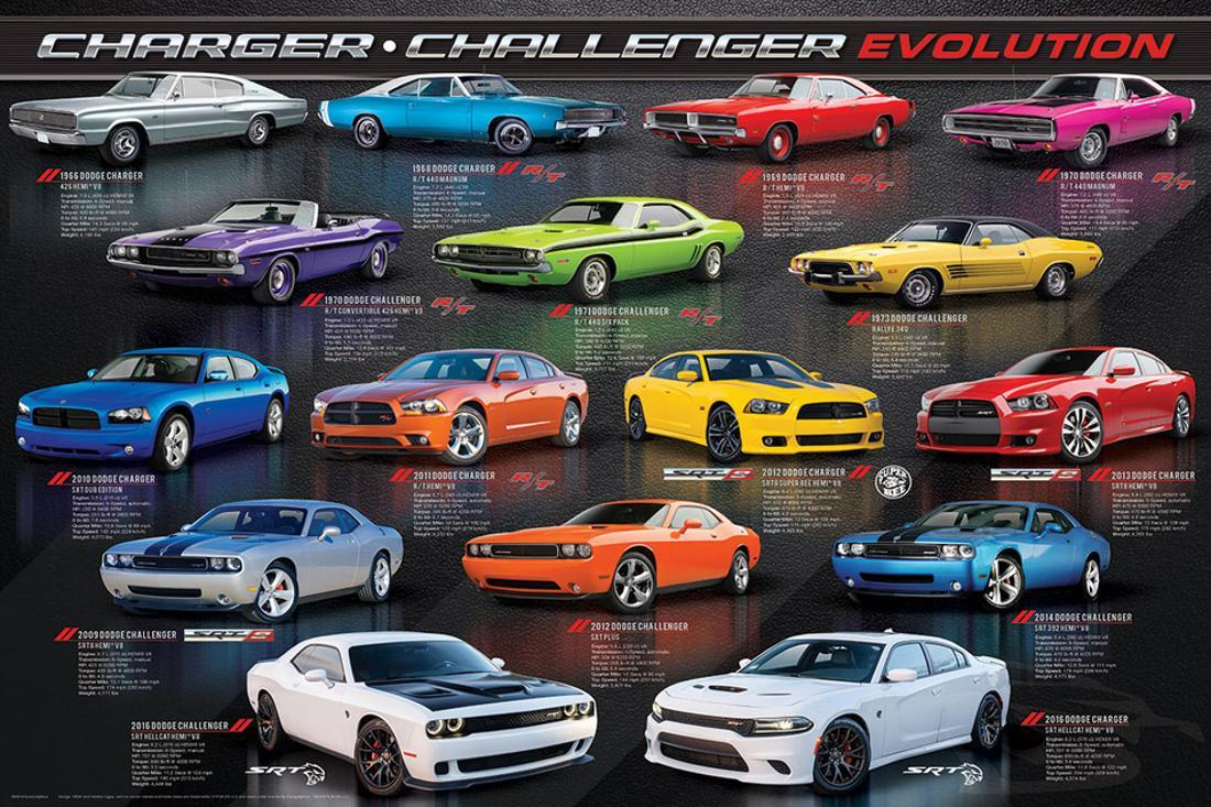 charger challenger evolution poster 36x24