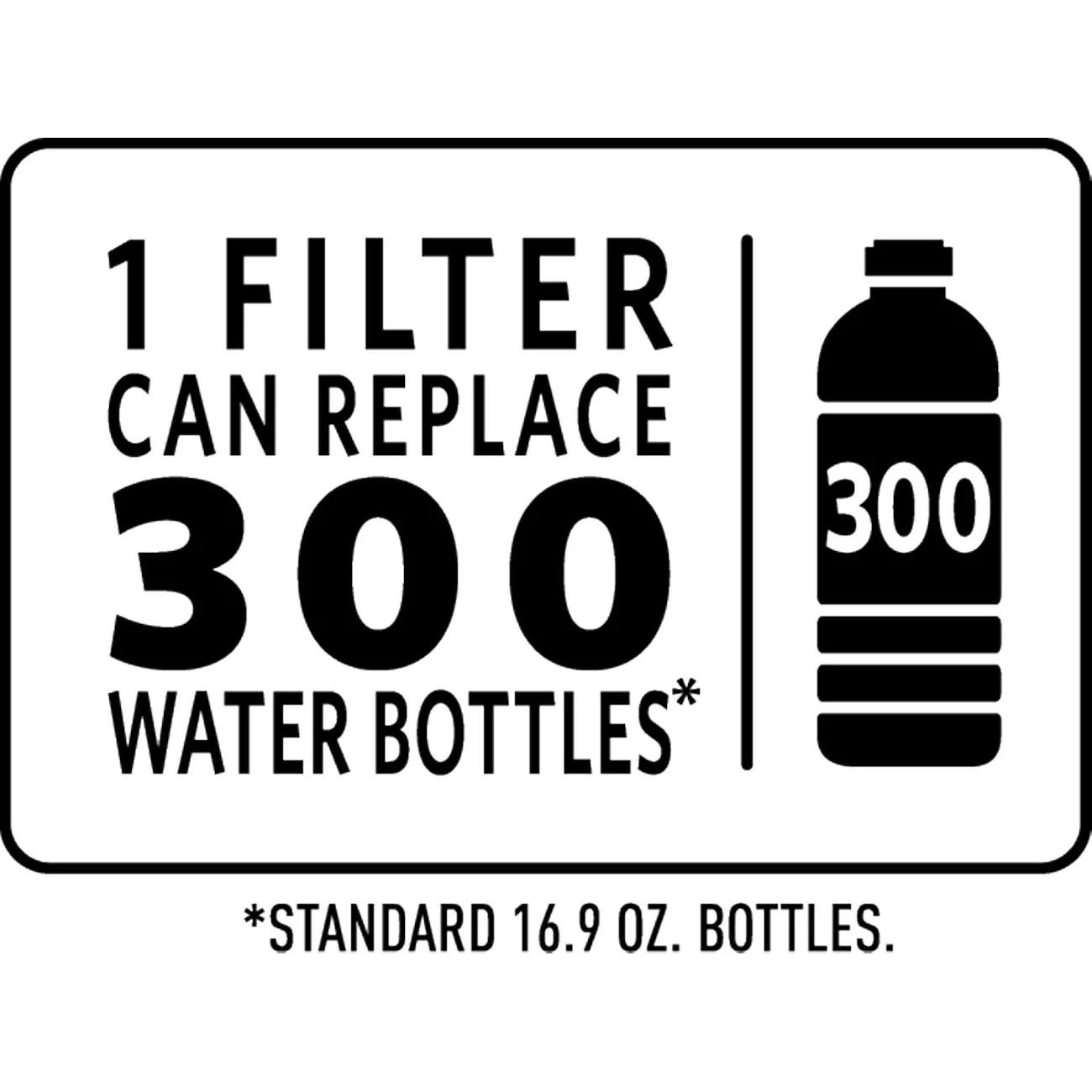 Brita Standard Water Filter Replacement Filter Cartridges