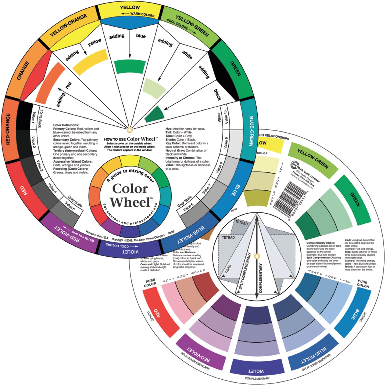 Color Wheel Co Color Wheel English 9 1 4 Diameter