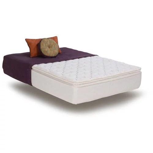 wolf 12 verde pillow top mattress