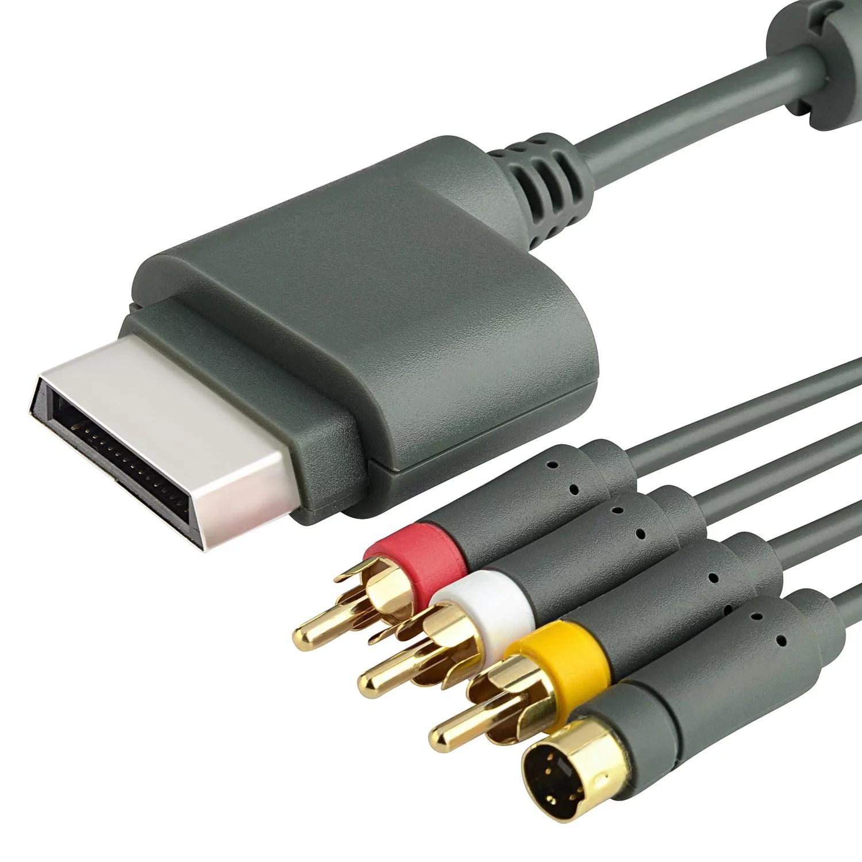 Svideo To Hdmi Cable Walmart Design Templates