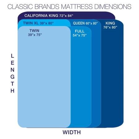 Firm Hybrid Memory Foam And Innerspring Mattress