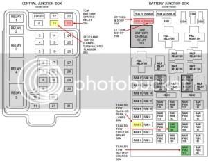 RVNet Open Roads Forum: Towing: F150 trailer wiring diagram