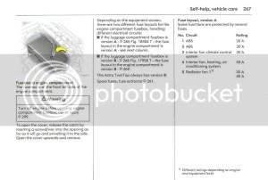 [WRG6273] Astra 57 Fuse Box