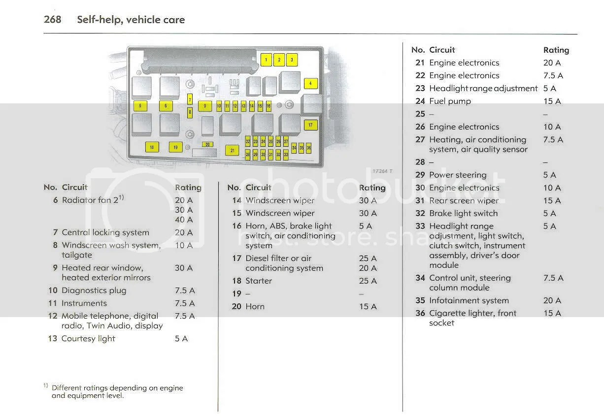 Fuse Box Diagram For 54 Plate