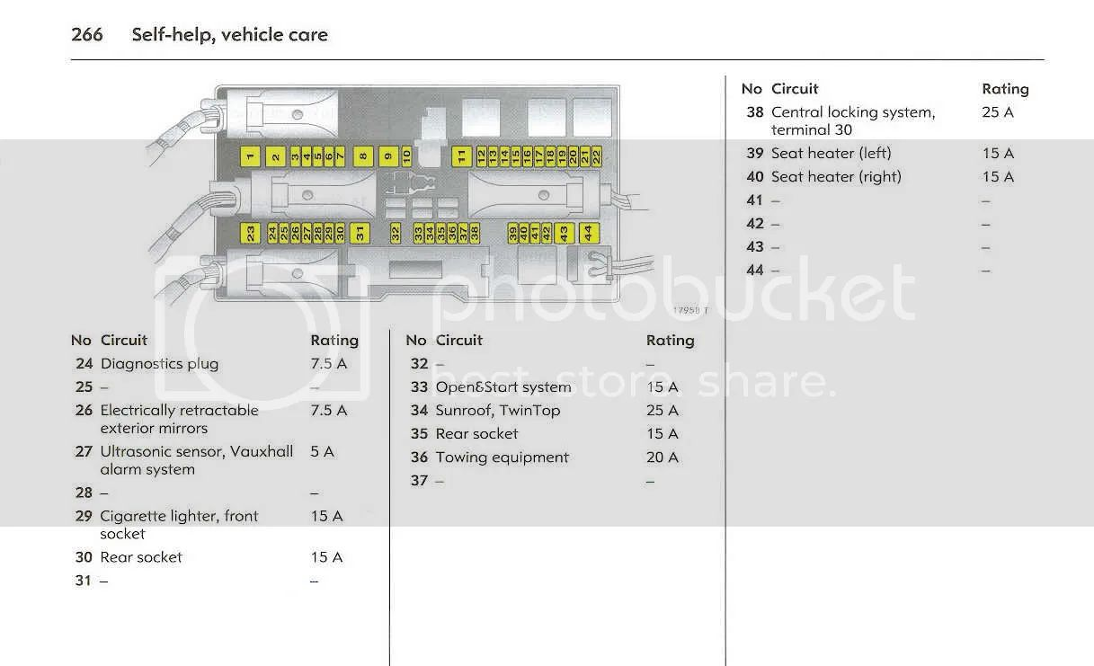 Images Number The Stars Stages Theatre Company Fotos 09 Astra Fuse Box Mk5 H 04 Diagram For 54 Plate Diesel Vauxhall Owners Network