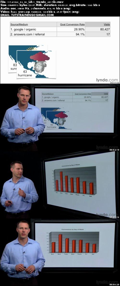 Lynda - Google Analytics Essential Training