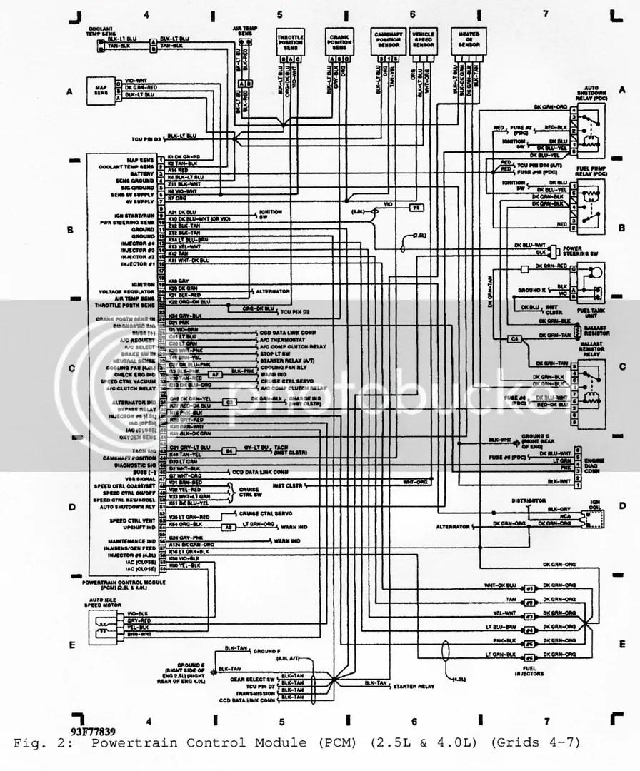 92 jeep cherokee starter wiring diagram