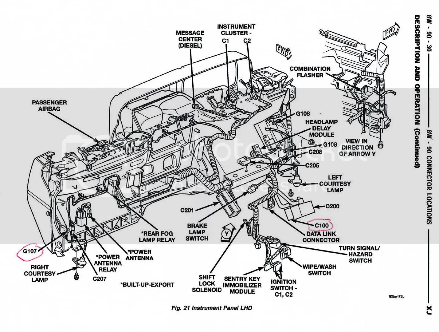 Jeep Wrangler Dash Diagram