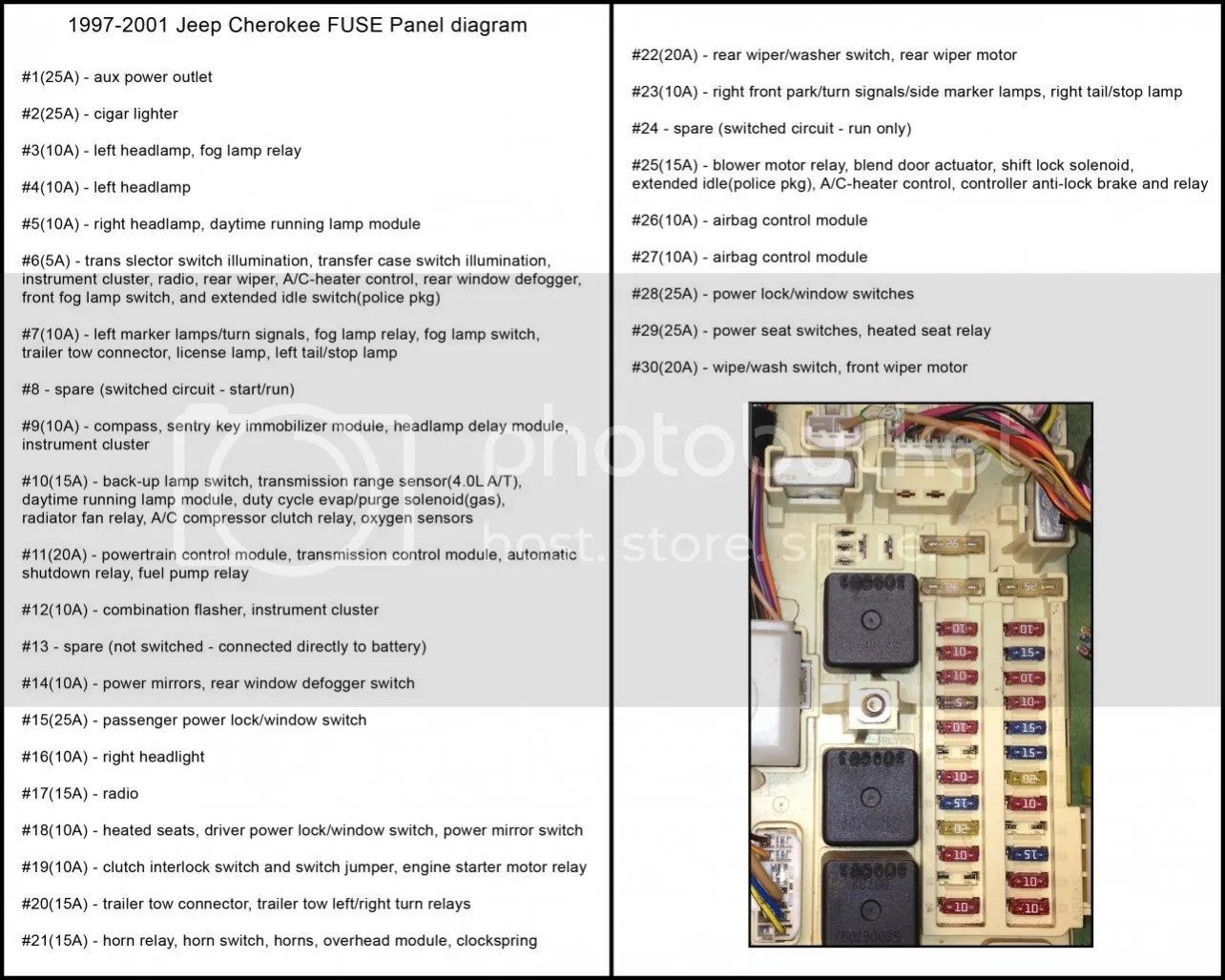 1999 Jeep Fuse Box | Wiring Diagram  Cherokee Fuse Junction Box Location on
