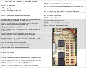 1999 Cherokee Fuse Panel Diagram  JeepForum