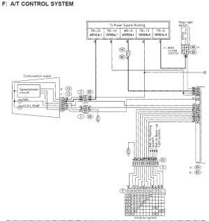 00 Impreza TCU wiring diagram needed  Subaru Impreza GC8
