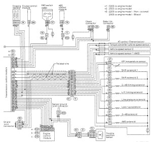 00 Impreza TCU wiring diagram needed  Subaru Impreza GC8