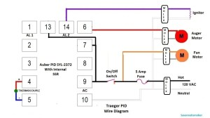 Simple Auber PID Wiring Diagram for the Traeger