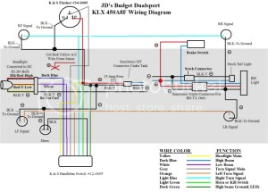 JD's KLX 450 Dualsport Wiring Diagram Photo by absurveyor