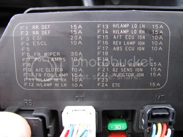 2011 nissan cube fuse box data wiring diagram site 2011 Mercury Milan Fuse Box 2011 nissan cube fuse box nissan fuse panel diagram 2011 nissan cube fuse box