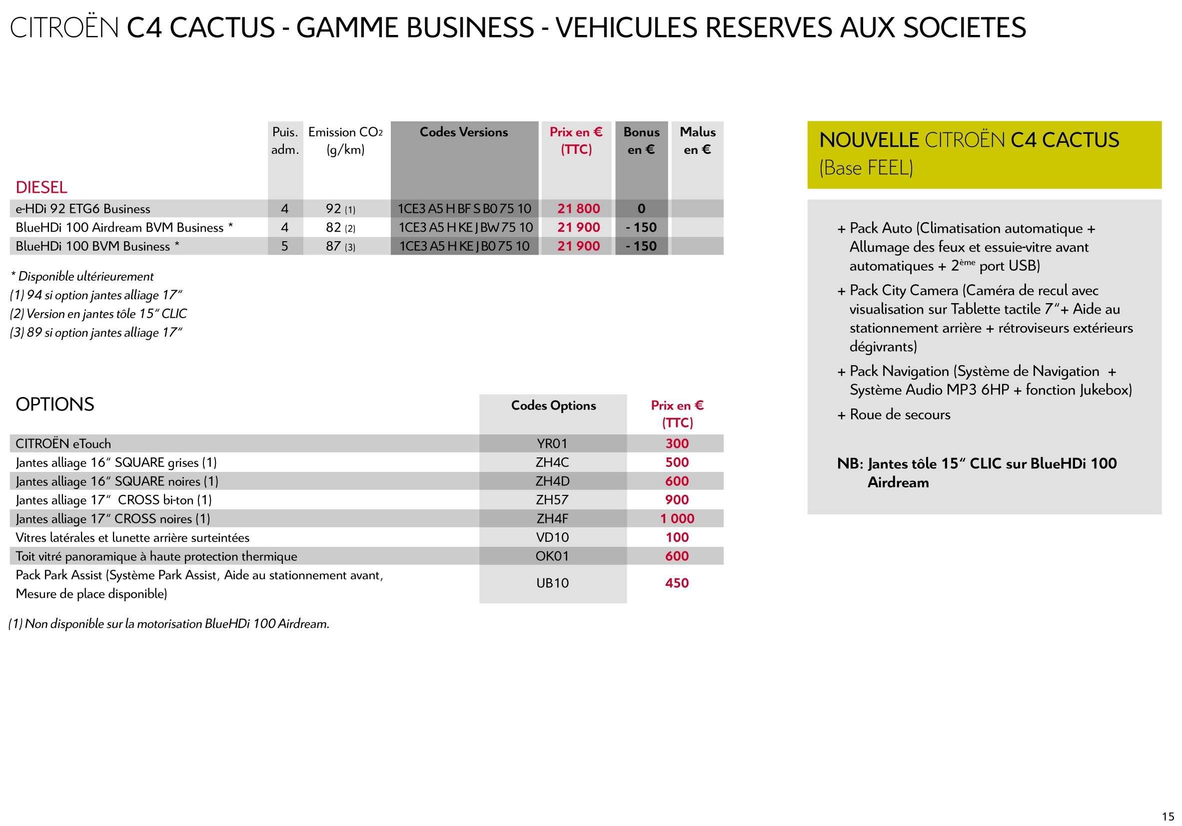 Sujet Officiel Citroen C4 Cactus E31