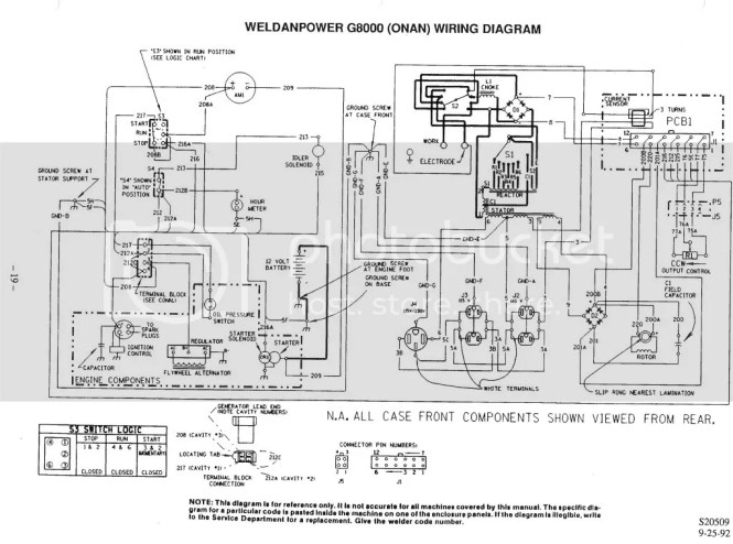 lincoln weldanpower 225 wiring diagram