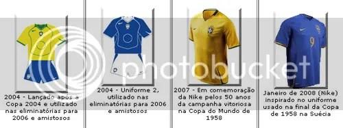 Uniformes Brasil