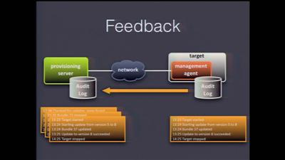 JavaOne 2012   Enterprise Service Architecture and Cloud