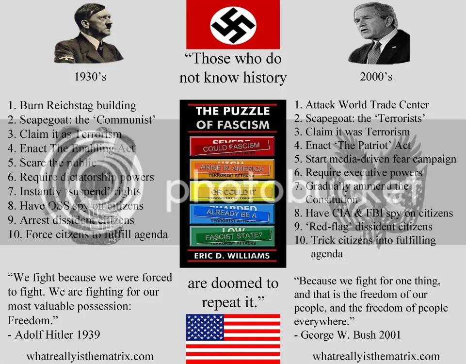 https://i1.wp.com/i57.photobucket.com/albums/g203/ericdwilliams/FascismPostcard2.jpg