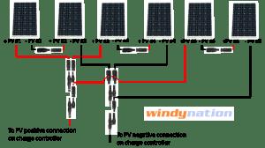 MPPT SERIES COMPLETE KIT: 600 Watt 600W 600Watts 24V PV
