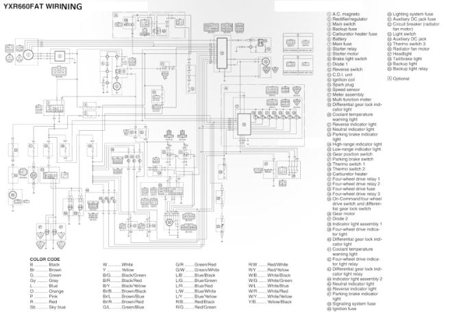 yamaha rhino 700 wiring diagram  wire center •