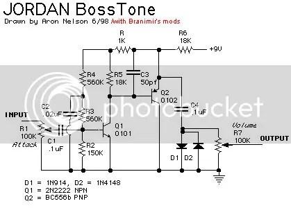Jordan Bosstone Problems