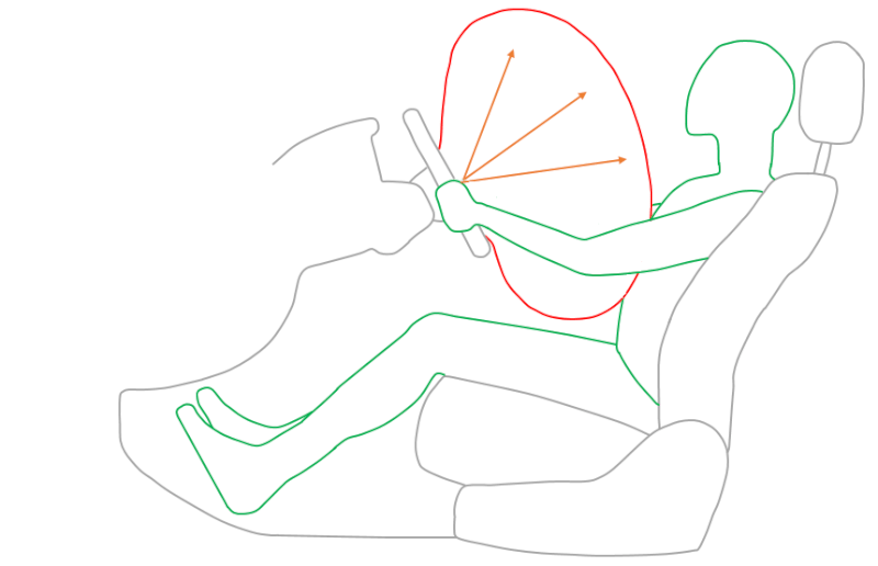 Position N°1 collision