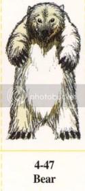 Rosamía: El oso blanco