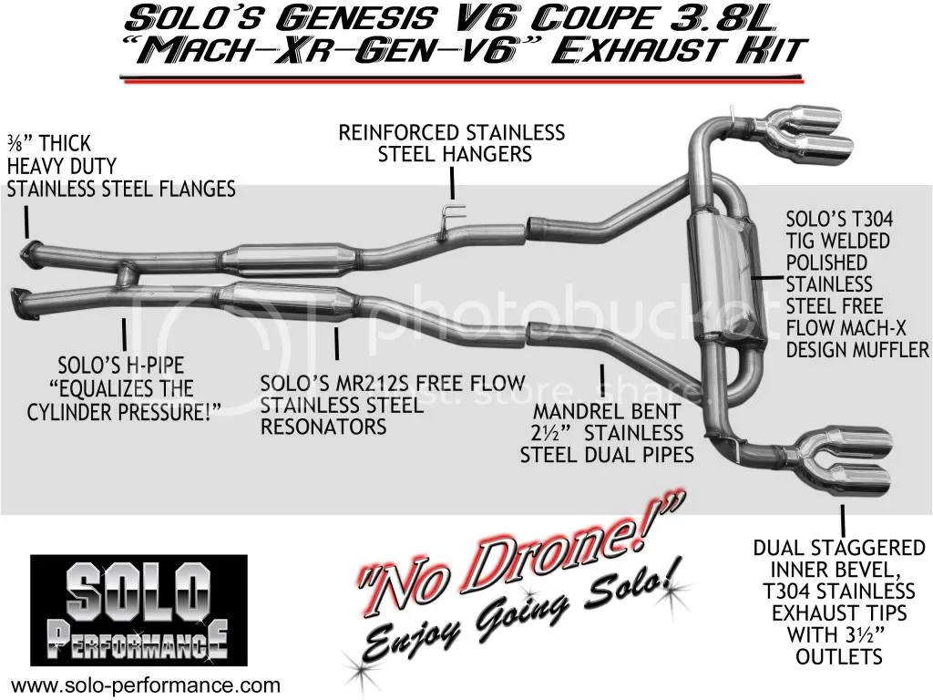 Group Buy Solo Performance Mach Xr Gen V6 Catback Exhaust