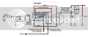 wiring diagram for daytona 150 medium weight flywheelCDI