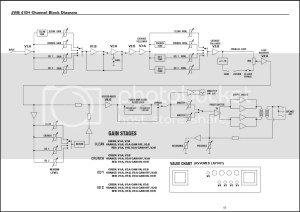 New a JVM410H Block Diagram, can anyone provide it? | MarshallForum