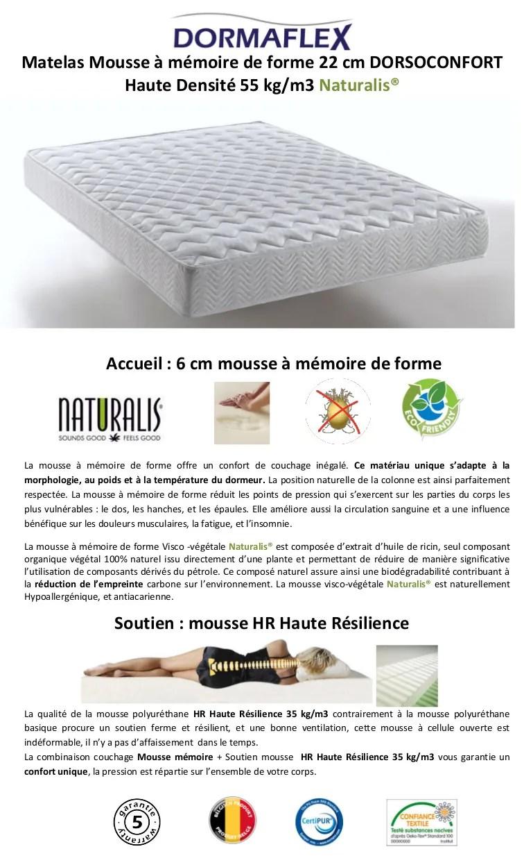 Surmatelas Mousse Mmoire De Forme Free Matelas Thermosoft