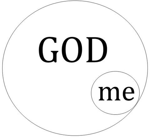 Me in God image