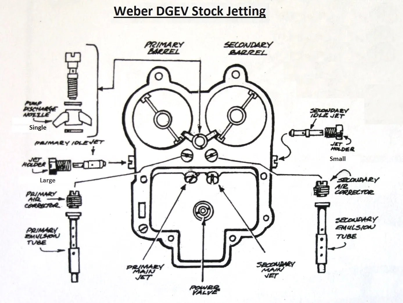32 36 Weber Dgev Flooding In One Barrel Only