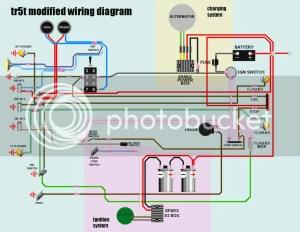 My TR5T wiring diagram  input please  Triumph Forum