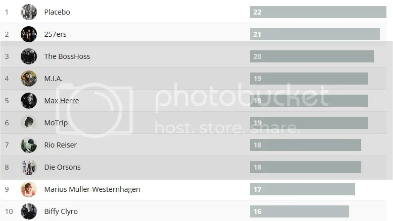 photo Wochencharts 20.12.- 27.12.2015_zps8lgkiwwo.png