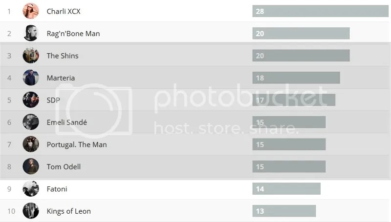 photo Wochencharts 05.03.- 12.03.2017_zpsulspbafu.jpg