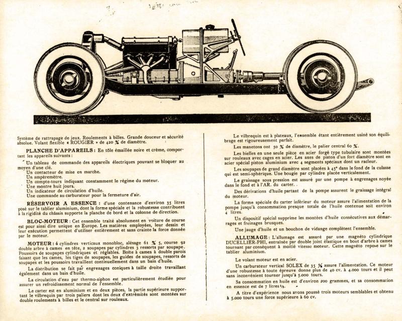 Lombard 1928
