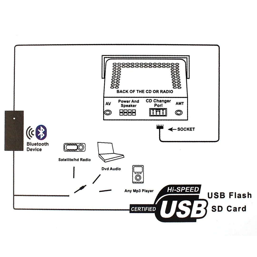 Bluetooth Aux Adapter For Car