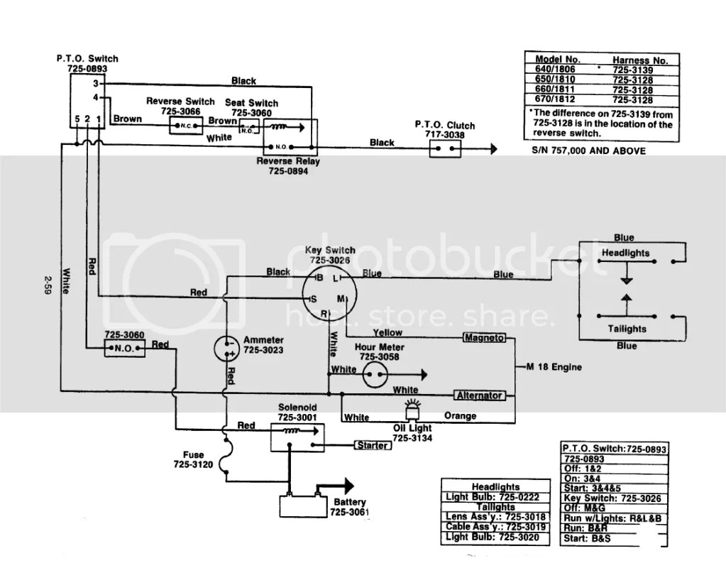 1810wiringdiagram fantastic cub cadet lt1042 wiring diagram gallery electrical