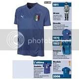 Puma Italia 2009 Confederations Cup Kit