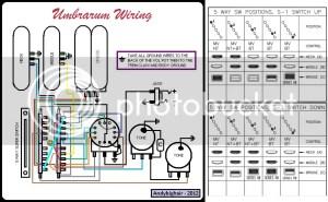 Custom HSS Deluxe Wiring | Fender Stratocaster Guitar Forum