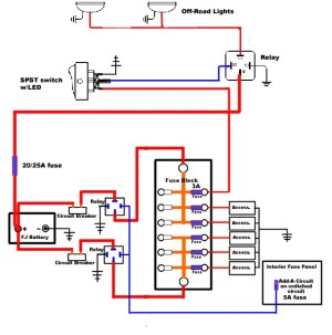 2004 Sportster Wiring Diagram Fuse Box | WIRING DIAGRAM