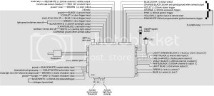 Wiring Diagram, Please Verify  HondaTech  Honda Forum