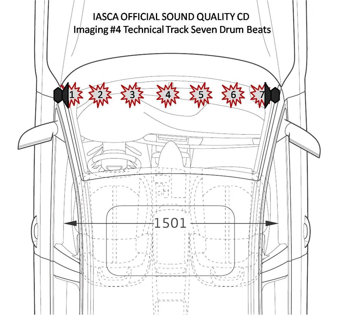Yaris Sedan Deadening And Sound System