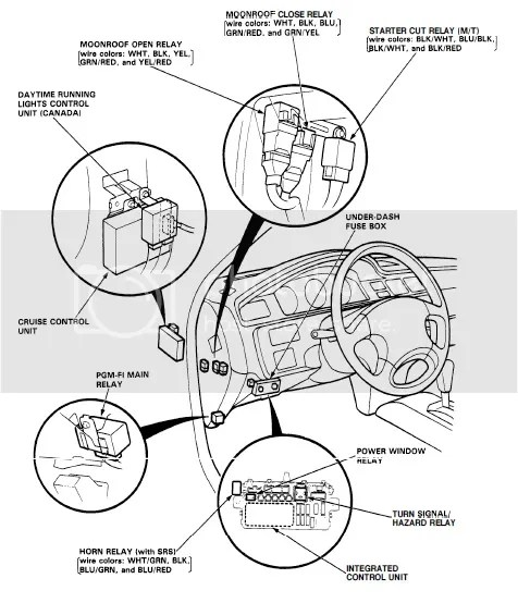 Diagram D16z6 Injector Wiring Diagram Diagram Schematic Circuit Iwcc