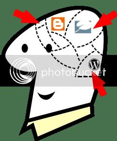 blogmind