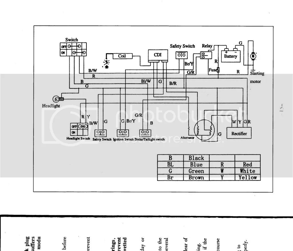 Mini Quad Wiring Diagram
